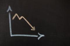 Diagramm gezeichnet auf ein Brett Stockfoto