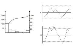 Diagramm, Hintergrund vektor abbildung