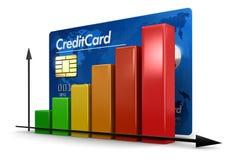 Diagramm mit Kreditkarte (Beschneidungspfad eingeschlossen) Vektor Abbildung