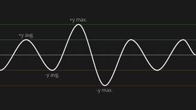 Diagramm mit weißer Linie auf schwarzem Hintergrund zeigt Minimum und Maximum Schließen Sie oben von der dunklen wachsenden Anima stock abbildung