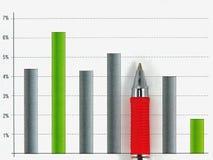 Diagramm und rote Feder. Stockbilder