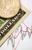 Diagramm, US-Dollar und Euro Stockbilder