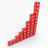 Diagramm von den roten Würfeln mit Prozenten Lizenzfreie Stockfotografie