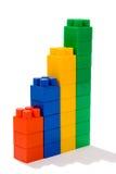 Diagramm von den Spielzeugblöcken Lizenzfreie Stockbilder