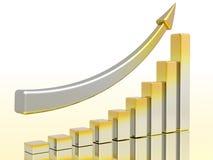Diagramm von Geschäftserfolg mit Pfeil