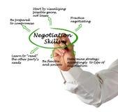 Diagramm von Verhandlungs-Fähigkeiten Stockbilder
