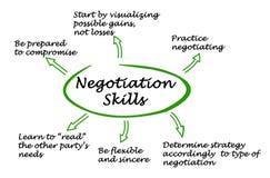 Diagramm von Verhandlungs-Fähigkeiten Stockbild