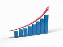 Diagramm zum Wachstum Lizenzfreies Stockfoto