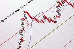 Diagramma Fotografie Stock Libere da Diritti