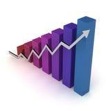 Diagramma (che va in su) Immagine Stock