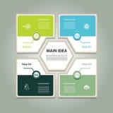 Diagramma ciclico con quattro punti ed icone Fondo di vettore di Infographic Immagini Stock