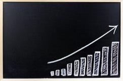 Diagramma a colonna Fotografia Stock Libera da Diritti