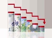 Diagramma a colonna finanziario di valuta rumena del leu. Fotografia Stock Libera da Diritti