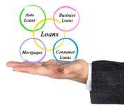 Diagramma dei prestiti immagine stock