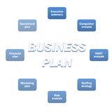 Diagramma del business plan Fotografia Stock