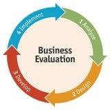 Diagramma del diagramma di valutazione di affari - vettore Fotografia Stock Libera da Diritti