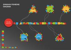 Diagramma del Fishbone Immagine Stock