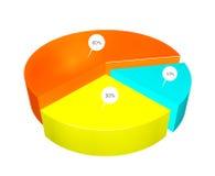 Diagramma del grafico a torta 3D Fotografia Stock