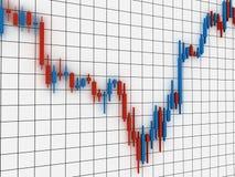 Diagramma del mercato azionario Immagine Stock Libera da Diritti