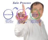 Diagramma del processo di vendita Immagine Stock