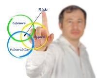 Diagramma del rischio fotografie stock