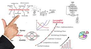 Diagramma dell'introduzione sul mercato Fotografia Stock Libera da Diritti