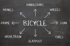 Diagramma della bicicletta sulla lavagna Immagine Stock Libera da Diritti