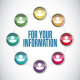 diagramma della gente di For Your Information del FYI royalty illustrazione gratis