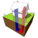 Diagramma della pompa di calore illustrazione vettoriale