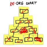 Diagramma della riorganizzazione tracciato sulle note appiccicose Immagini Stock