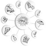 Diagramma della rotella di divertimento di estate Fotografie Stock Libere da Diritti