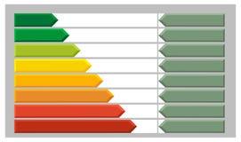 Diagramma della scala della barra della freccia Fotografia Stock