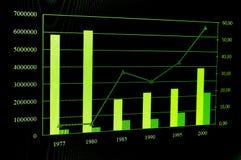 Diagramma di affari Immagini Stock Libere da Diritti