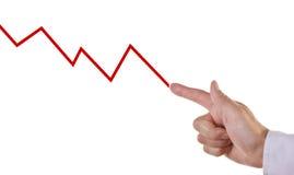 Diagramma di affari che mostra tendenza di sviluppo negativo Fotografie Stock Libere da Diritti