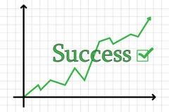 Diagramma di affari che va in su Immagine Stock