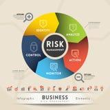 Diagramma di concetto della gestione dei rischi Fotografie Stock Libere da Diritti
