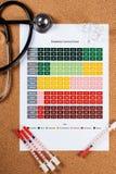 Diagramma di controllo del diabete fotografia stock libera da diritti