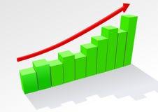 Diagramma di crescita di affari Fotografia Stock Libera da Diritti