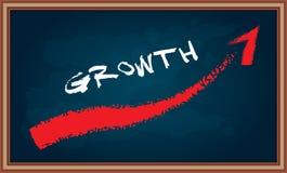 Diagramma di crescita sulla lavagna Immagini Stock Libere da Diritti
