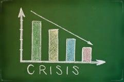 Diagramma di crisi Fotografie Stock Libere da Diritti