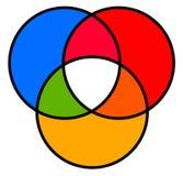 Diagramma di Eulero-Venn Fotografia Stock