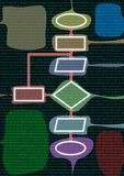 diagramma di flusso Fotografia Stock