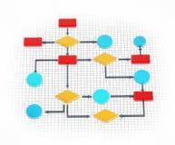 Diagramma di flusso Immagine Stock Libera da Diritti