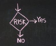 Diagramma di flusso della gestione dei rischi Immagini Stock