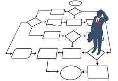 Diagramma di flusso della gestione del processo di decisione dell'uomo di affari Immagine Stock