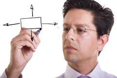 Diagramma di flusso di decisione Fotografie Stock