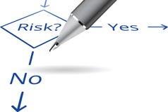 Diagramma di flusso di rischio con la penna di palla Fotografia Stock