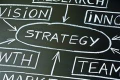 Diagramma di flusso di strategia su una lavagna Immagini Stock