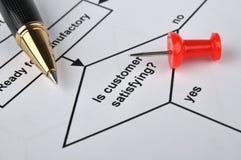 Diagramma di flusso, penna e perno di illustrazione Immagini Stock Libere da Diritti