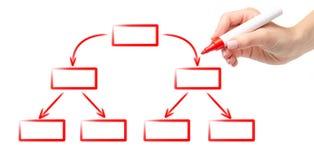 Diagramma di flusso vuoto dell'indicatore della mano del disegno di schema rosso del diagramma fotografia stock libera da diritti